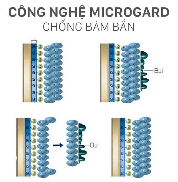 gạch inax microguard